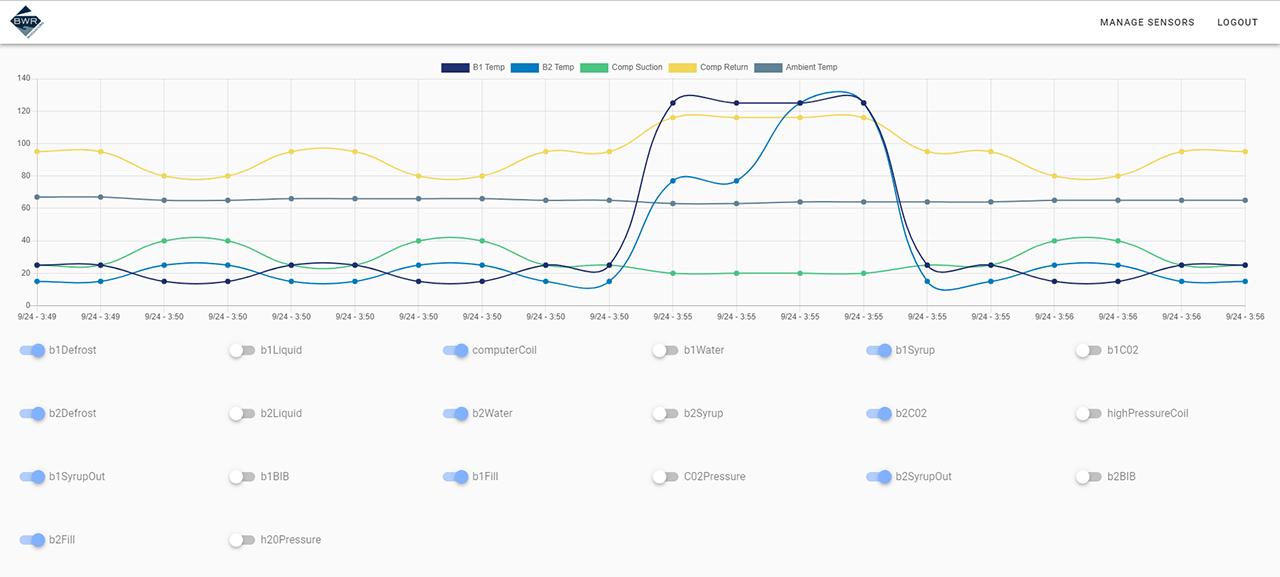 KDX Machine Monitoring System screenshot of graphs