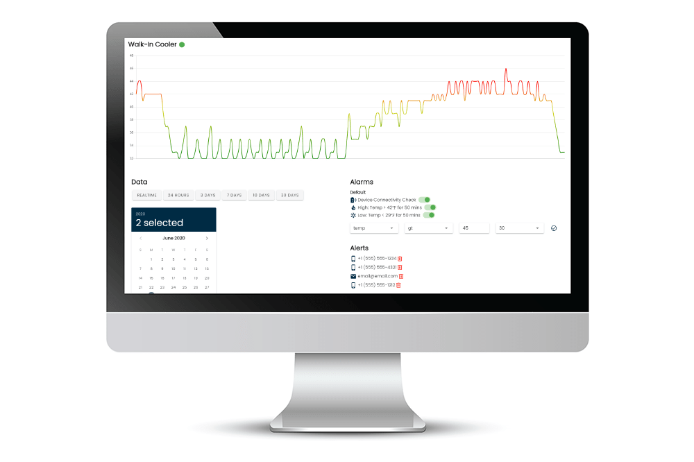 TDX Online Dashboard for Machine Monitoring